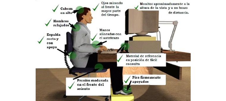 Correcta postura de escritorio